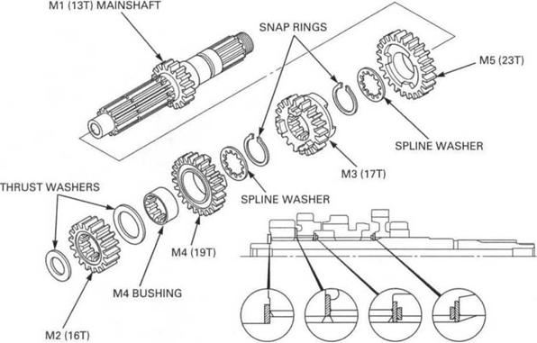CRANKSHAFT INSTALLATION